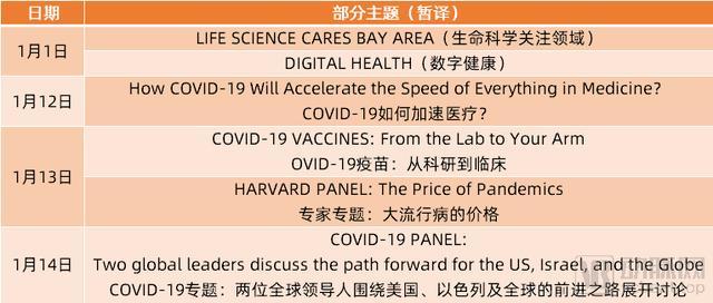 近30家中国企业亮相J.P摩根大会,新冠疫苗、医改成时代趋势