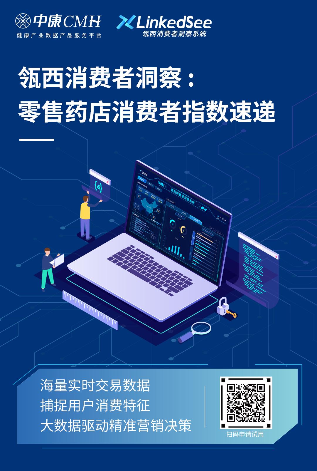 中康CMH | 寒潮来袭,呼吸系统类交易活跃度指数跃居榜首!
